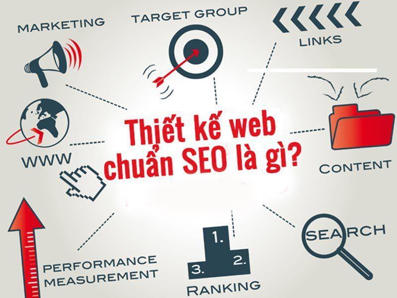 Thiết kế website chuẩn SEO là gì? Yếu tố tạo nên web chuẩn SEO