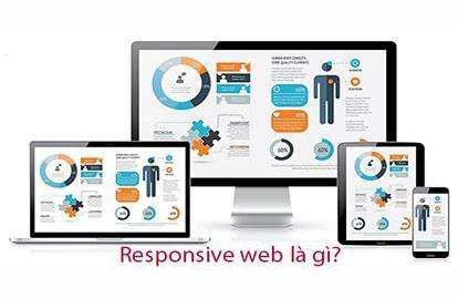 Responsive web là gì? Lợi ích của Responsive web design
