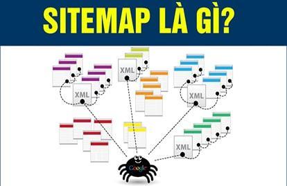Sitemap là gì - Hướng dẫn cách tạo sitemap cho website