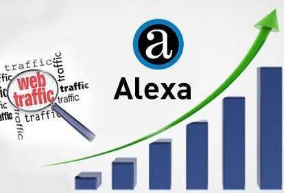 Alexa là gì – Tìm hiểu công cụ đánh giá website Alexa