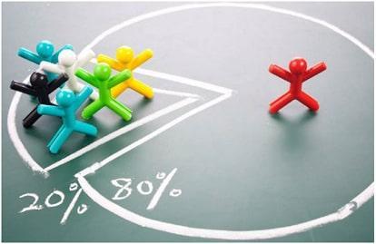 Quy tắc 80 - 20 trong Marketing là gì?