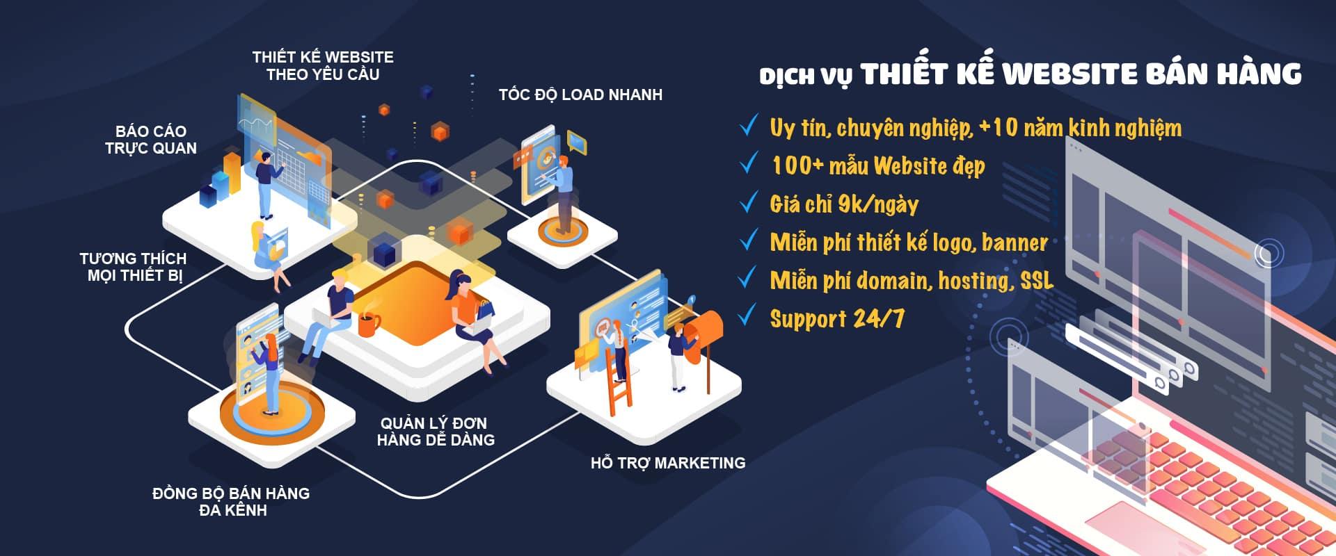 Thiết kế website bán hàng Hà Nội